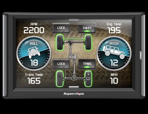 Superchips Tuner 42050
